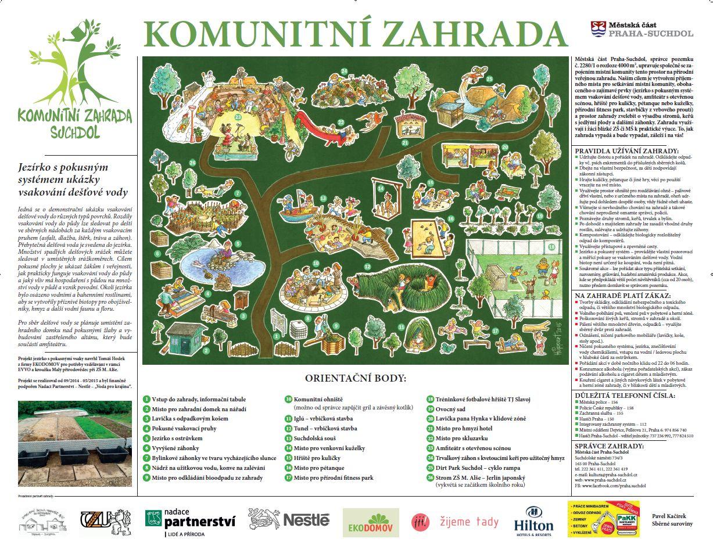 Informační cedule komunitní zahrady