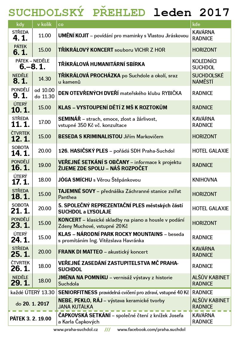 Suchdolská mozaika - leden 2017