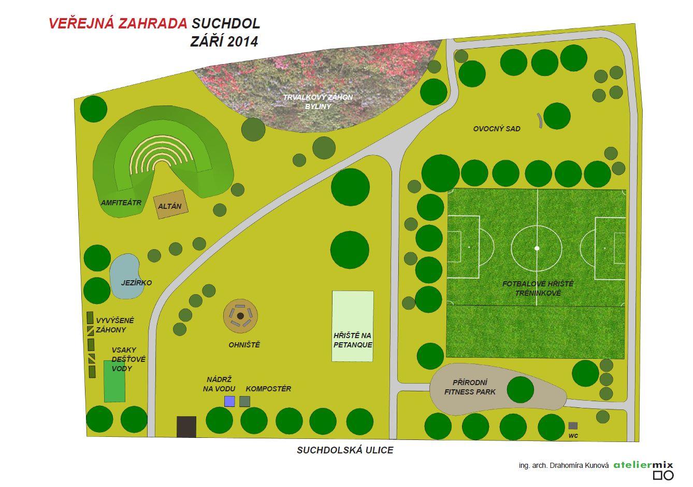 Návrh komunitní zahrady