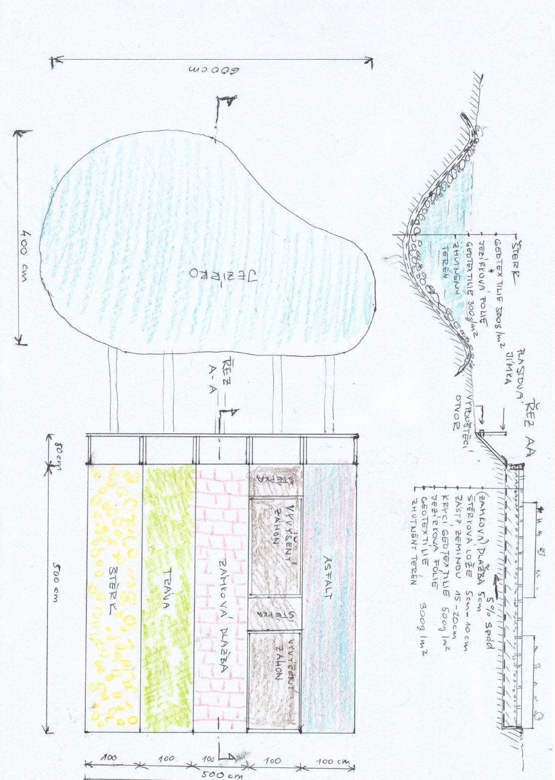 Schéma odtokových žlabů - pokusný vodní systém